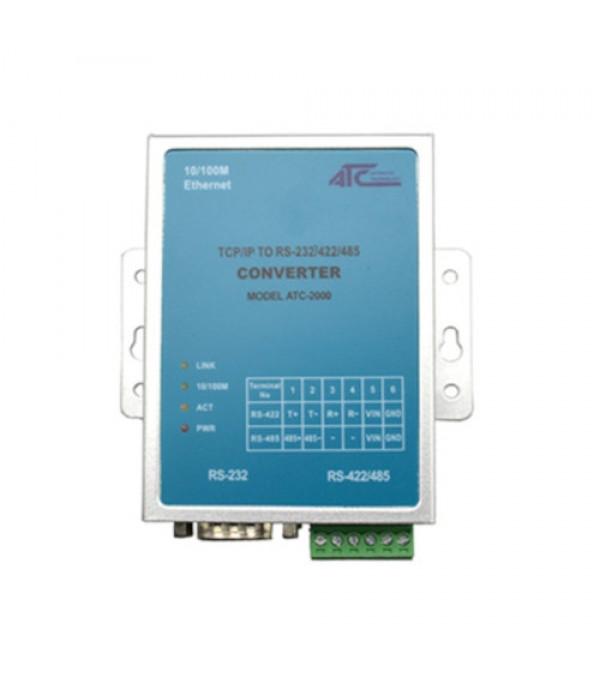 Interfata  NETWORC TCP -IP ATC 2000